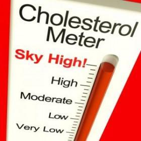 Cholesterol Screening/Cholesterol Lab Testing Market 2018