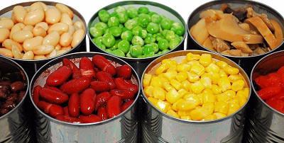 Global Food Contaminant Testing Market 2017 Top Manufactures -