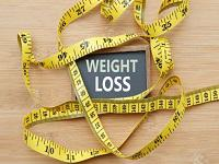 Weight Loss & Obesity Management Market