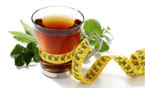 Slimming Tea Market