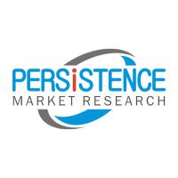 Glucaric Acid Market to Witness Widespread Expansion During