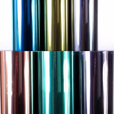 Reflective Film Market