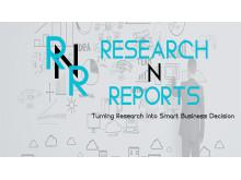 Adaptive Content Market Report 2018-2023: Definitive Analysis