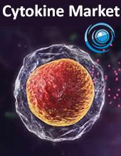 Promising Contribution of Cytokines in Stem Cell Therapy is