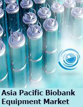 Bio specimens play a key role in Biobank Equipment Market