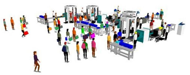 Airport Passenger Screening Systems Market - Value Chain