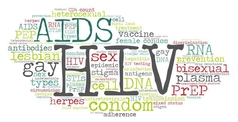 Increasing Prevalence Of HIV Is Expected To Drive Growth Of
