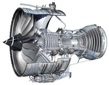Aero-engine Market