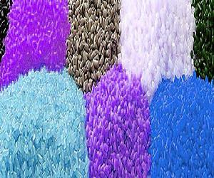 Global Synthetic Resin Market