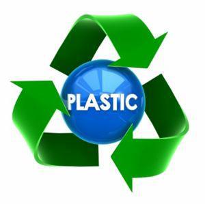 Plastic Recycling Market- Shaping the future of plastics