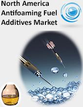 Antifoaming Fuel Additives Market is anticipated to register