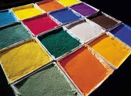 Powder Coatings Market