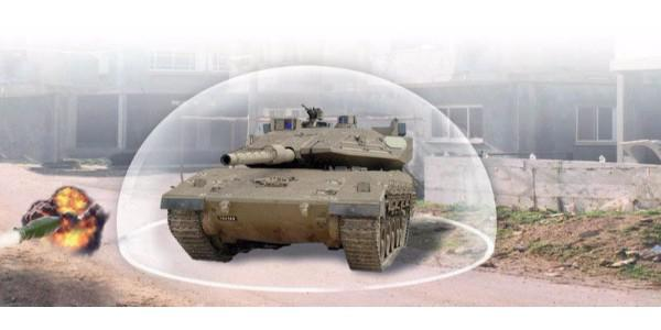 Active Protection Systems Market to Witness Substantial Growth