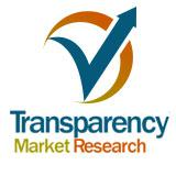 Solid State Lighting Market - Energy Efficiency Drives up Demand