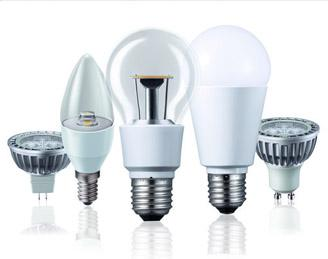 Lighting Products Market - Size will Record a CAGR of 2024 during