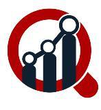 Integration Platform as a Service Market 2018 Size, Share,