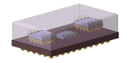 Integrated Passive Device Market - Rising Demand for Compact