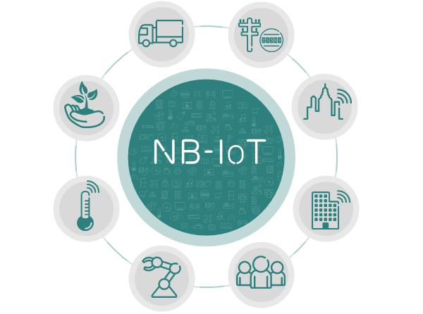 Narrowband IoT Market: Attributes of Efficiency and Efficacy