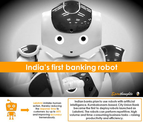 Spire, Spirethoughts, India, Robot, AI, Bank, Efficiency, Productivity