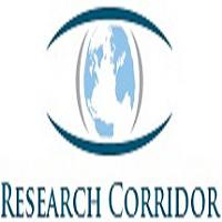 UHF RFID Inlays Market Size, Share, Trends, Market Growth,