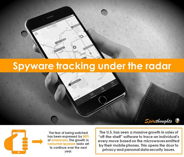 Spire, Spirethoughts, Spyware, Tracking, Radar, Data security, Privacy, Growth, Software