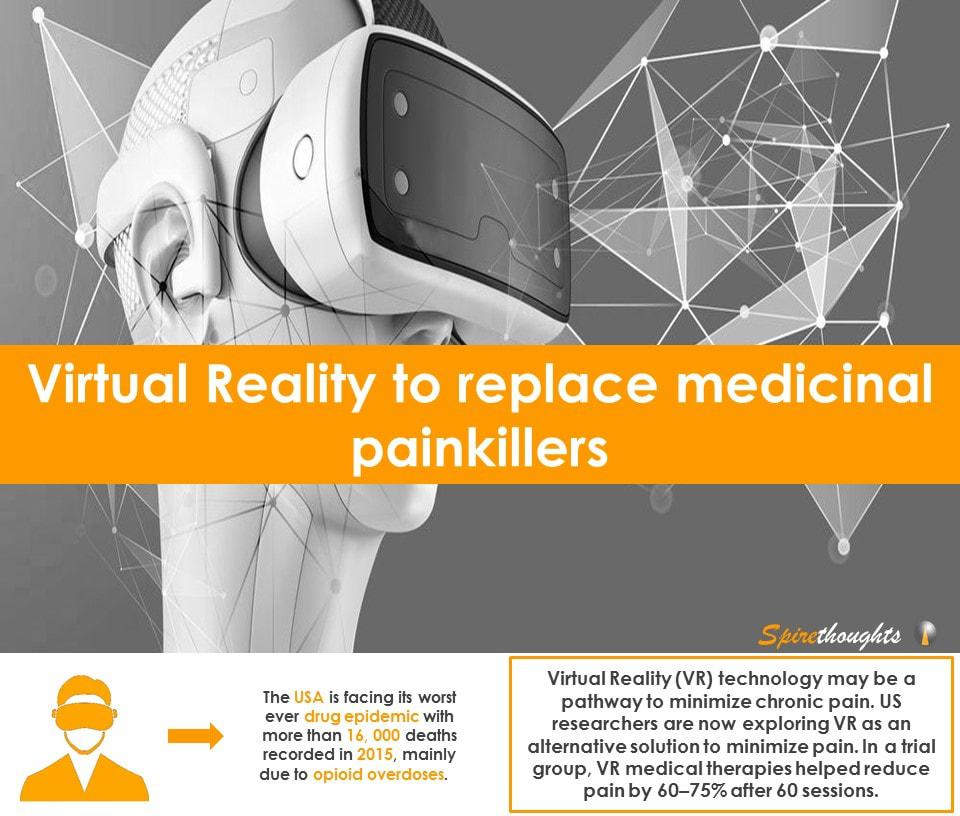 Spire, Spirethoughts, Painkiller, Health, Medical, Virtual Reality, Drug, Epidemic, Therapy