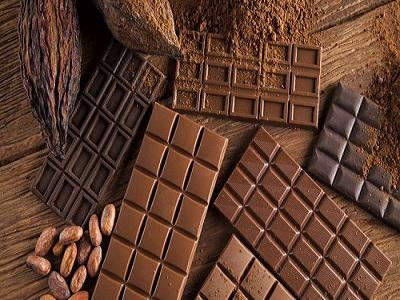 Global Cocoa & Chocolate Sales Market 2018 Competitive
