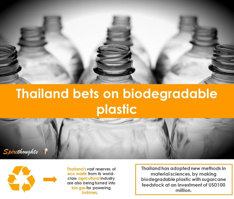 Spire, Spirethoughts, Thailand, Biodegradable, Bio-gas, Agriculture, Waste, Sugar cane, Investment