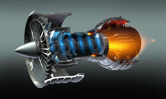 Image result for Jet Engines Market