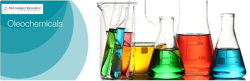 Oleochemicals Market, Oleochemicals Manufacturers | Market