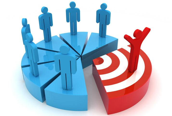 Loyalty Management Market ? Industry Trends and Forecast to 2024