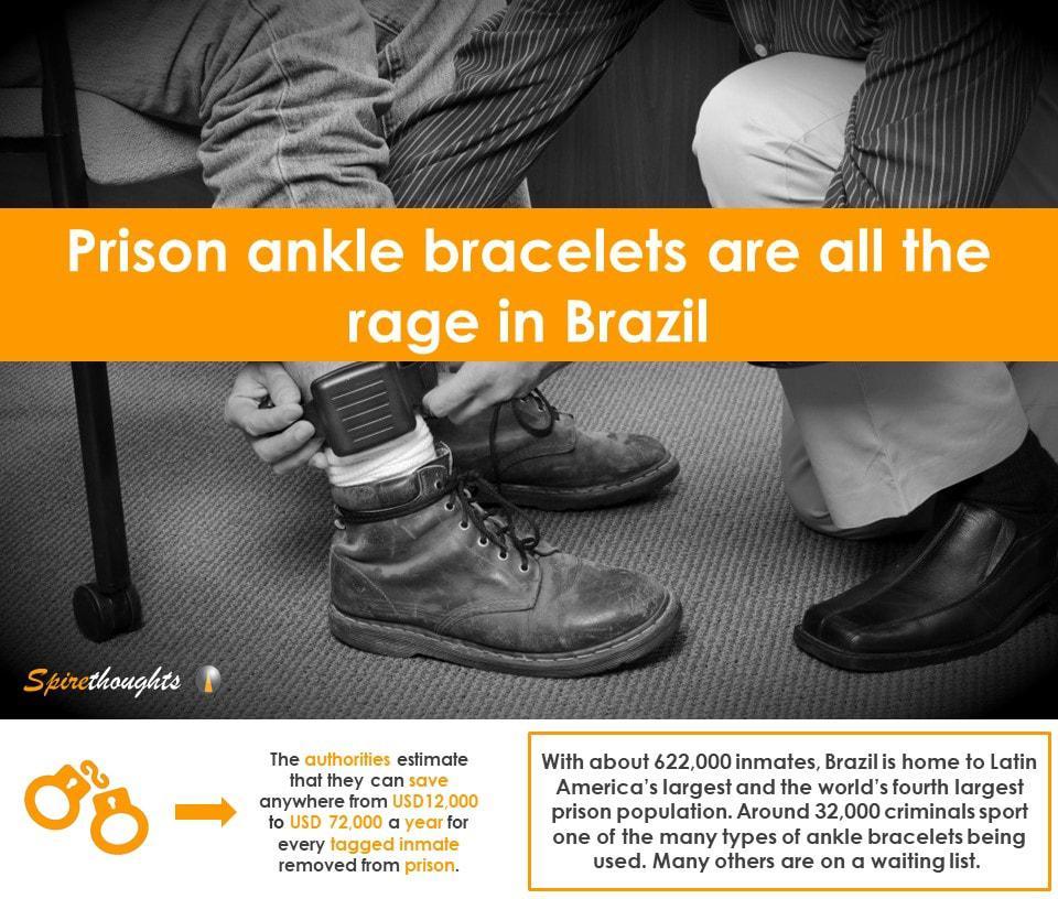 Spire, Spirethoughts, Brazil, Prison, Criminal, Ankle bracelets, Home-prisoner, Inmates