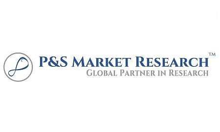 Train Control and Management System (TMCS) Market Growing
