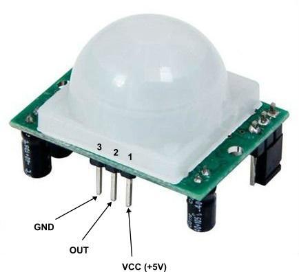 Global Passive Infrared Sensor (PIR Sensor) Market Report Till