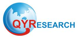 QYResearch Market Report: Development and Trend for Specific