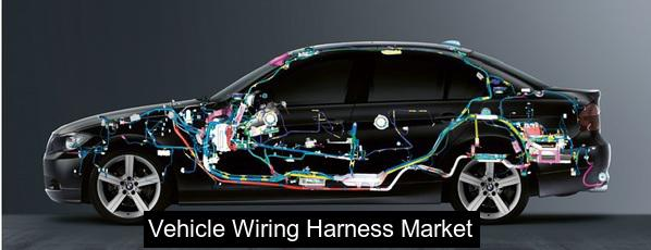 Vehicle Wiring Harness Market Growing at Steady CAGR to 2022 on pony harness, pet harness, radio harness, suspension harness, fall protection harness, alpine stereo harness, safety harness, obd0 to obd1 conversion harness, amp bypass harness, dog harness, engine harness, electrical harness, nakamichi harness, oxygen sensor extension harness, battery harness, cable harness, maxi-seal harness,