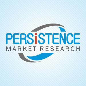 Pre-Filled Saline Syringe Market Rise Remarkably During 2018 -