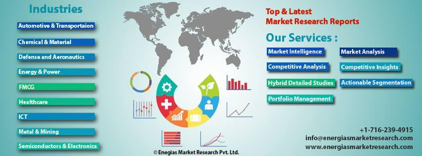 Global Insulated Packaging Market to witness a CAGR of 4.8%