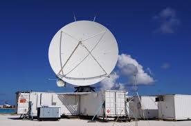 Doppler Weather Radar Market Analysis