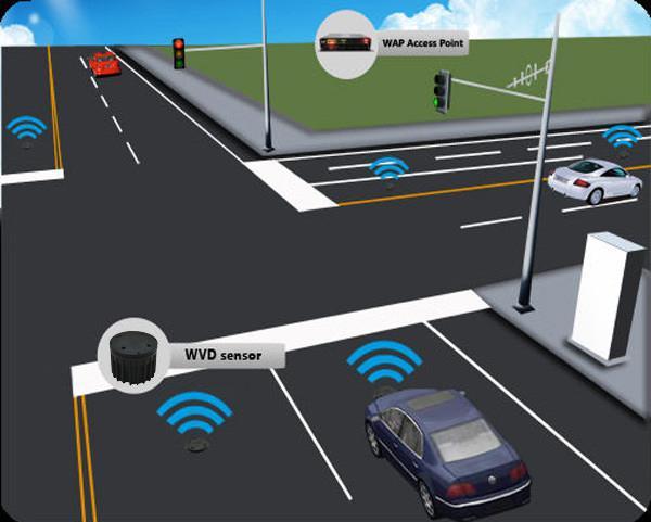 Traffic Sensor Market