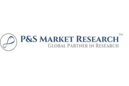 Textile Chemicals Market Key Players, Industry Overview,