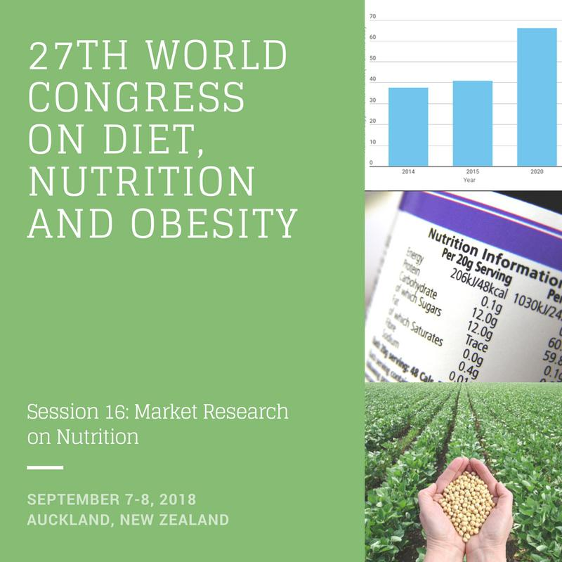 Nutrition Market Report