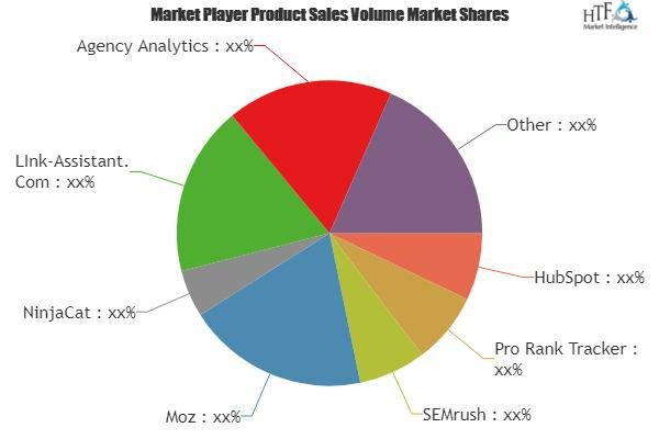 SEO Software Market