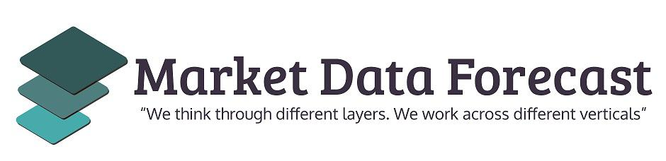 Italy Cards and Payments Market Historical Trends and Analysis