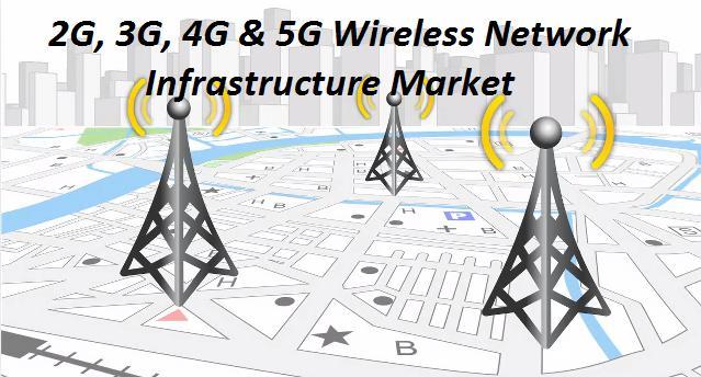 Marché des infrastructures sans fil 5G