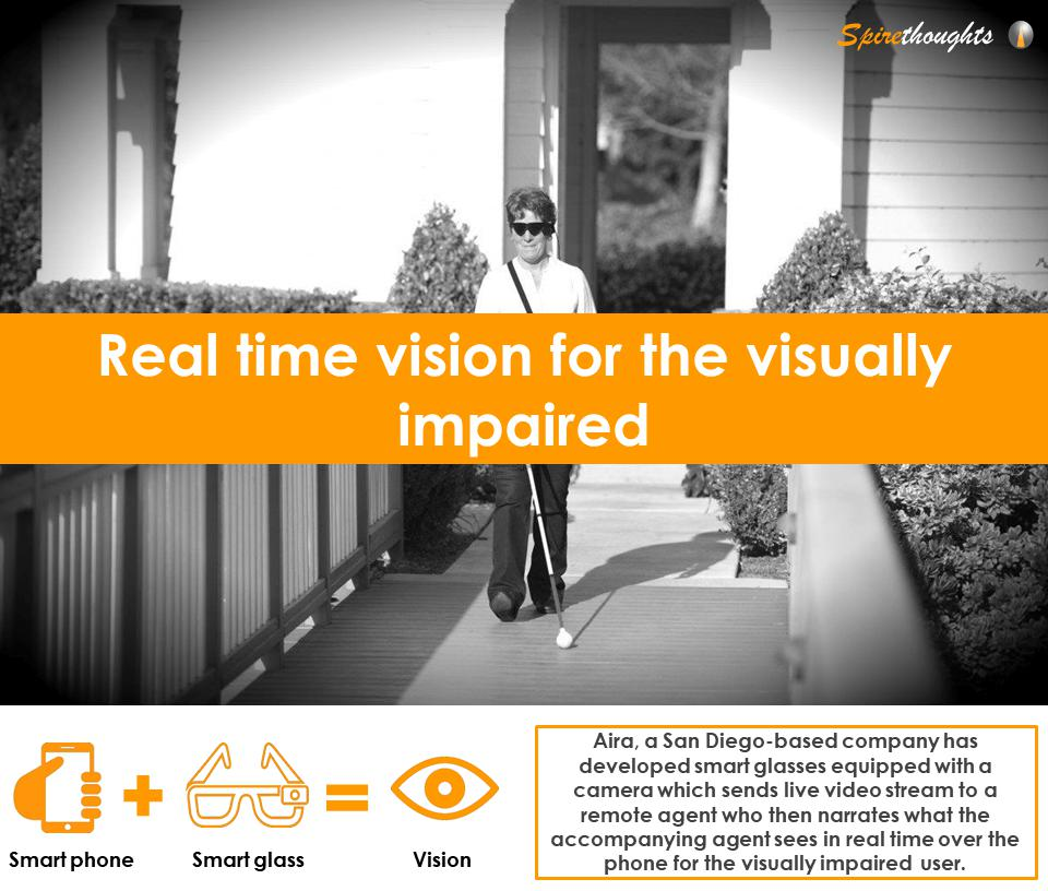 Spire, Spirethoughts, Real Time, Vision, Visually Impaired, Video Stream, Camera, Development