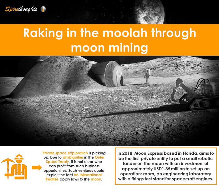 Spire, Spirethoughts, Mining, Moon, Raking, Moolah