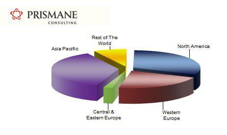 Global FKM demand, by region - 2017