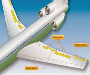 Global Aerospace Control Surface Market