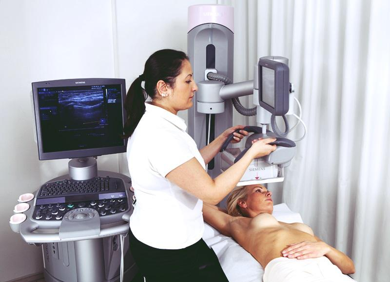 Automated Breast Ultrasound System (ABUS) Market Growth,